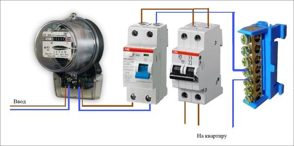 Схема подключения автомата, подключение узо через автоматический выключатель, узо через счетчик, Где правильно поставить УЗО, как установить узо, как установить автоматический выключатель
