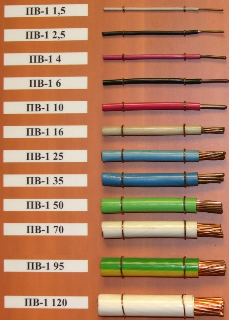 Кабель ППВ 1, провод ппв, ппв 3х2 5, кабель ппв, провод ппв 3х2 5, ппв 2х1 5, ппв 3х1 5, ппв провод, провод ппв 2х1 5, ппв 3, провод ппв 3х1 5,