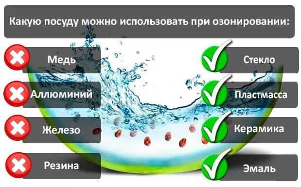 Из каких материалов должна быть посуда для озонирования воды?