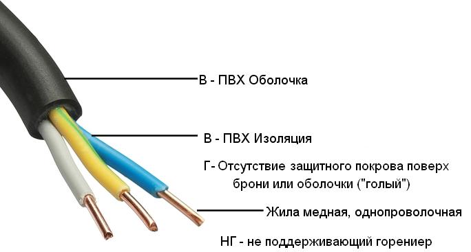 Купить кабель ВВГ, ВВГнг, ВВГнгд - оптом и в розницу